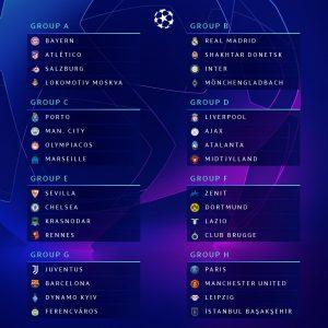 Jadwal Liga Champion Penyisihan Grup Musim 2021-2022